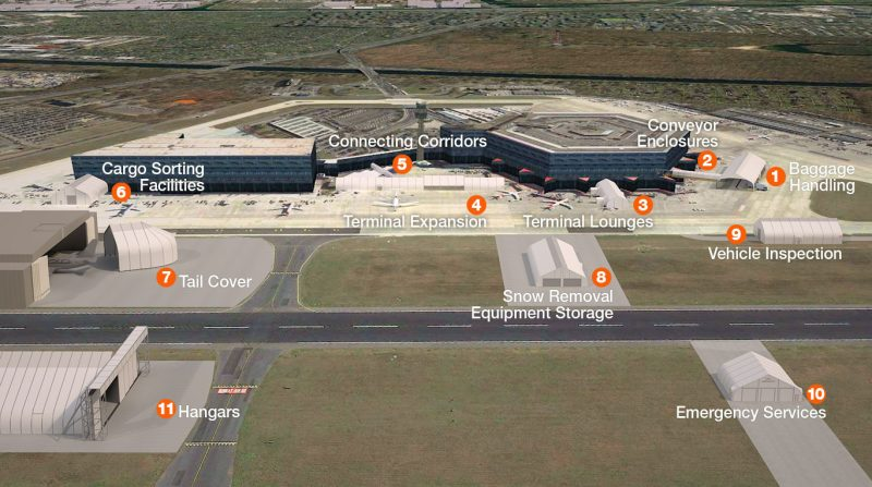 airport buildings - Sprung Structures